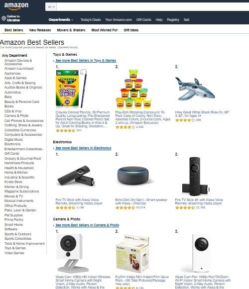 Лучшие товары на Amazon