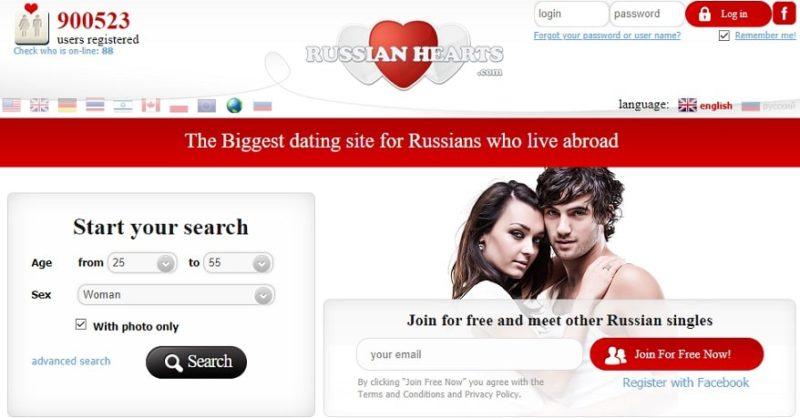 Russian Hearts