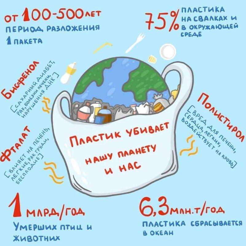 пластик вредит планете